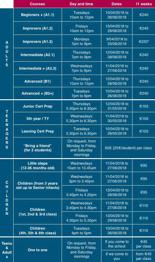 Pricing Spring term 2018