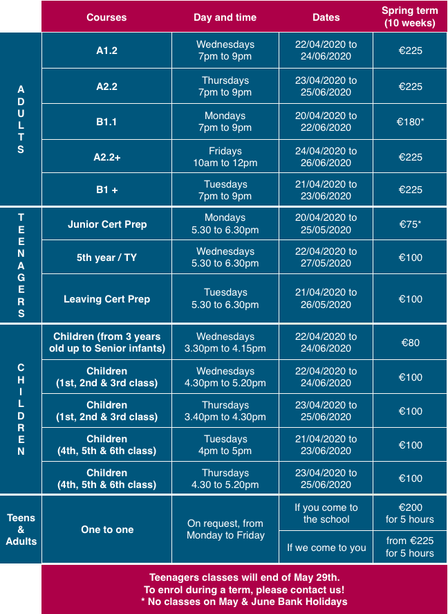 timetable french classes spring 2020